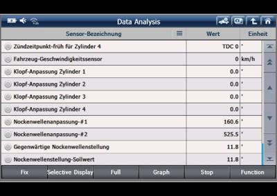 Live-Daten