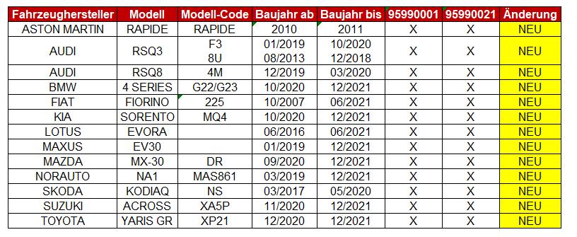 Fahrzeugliste_V1.53_DE