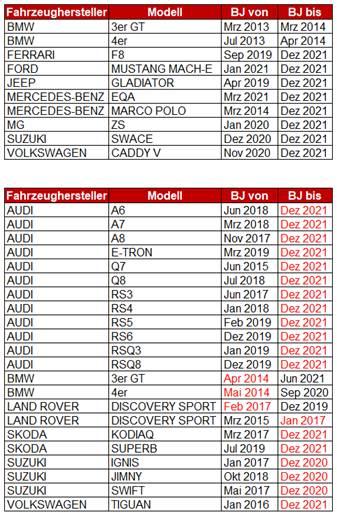 Fahrzeugliste_V1.54_DE
